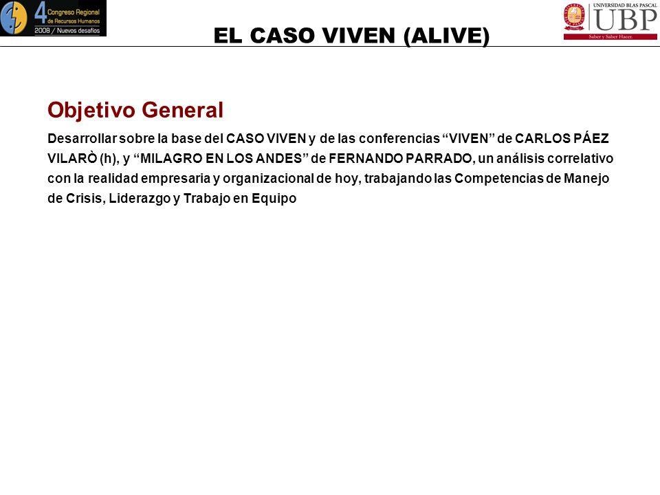 EL CASO VIVEN (ALIVE) Metodología Sobre la base del renombrado caso de supervivencia grupal y de las conferencias VIVEN de CARLOS PÁEZ VILARÒ (h), y M