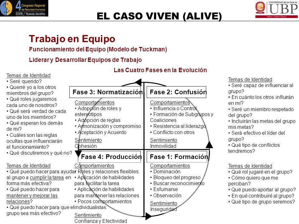 EL CASO VIVEN (ALIVE) Trabajo en Equipo Funcionamiento del Equipo Intervenir a un Grupo cuando Disfunciona Qué es una intervención? Una intervención e