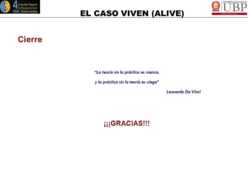 EL CASO VIVEN (ALIVE) Conclusiones, preguntas y respuestas Reflexiones sobre el CASO VIVEN y su relación con su trabajo y con su Organización 1. ¿Qué