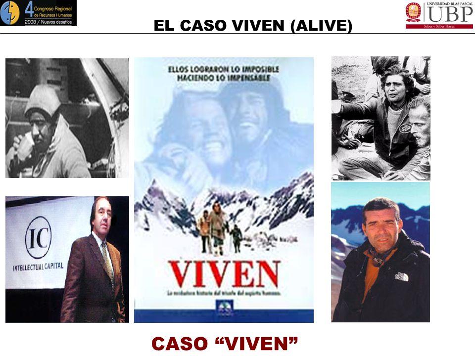 EL CASO VIVEN (ALIVE) Introducción de MARCELO IGLESIAS MARCELO E. IGLESIAS es profesional en Recursos Humanos con más de 30 años de trayectoria, desta