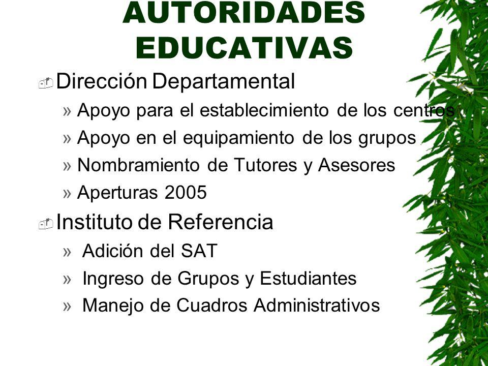 REUNIONES DE ASESORES Información sobre la continuidad del Proceso Educativo Evaluación de las actividades realizadas Intercambio de Experiencias Plan
