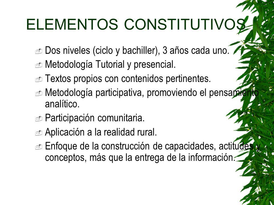 PROGRAMA ALTERNATIVO DE EDUCACIÓN SECUNDARIA RURAL Objetivos Formar en las poblaciones rurales recursos humanos propios capacitados. Ofrecer a las org