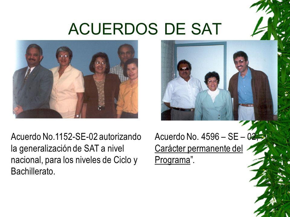 ANTECEDENTES FUNDAEC Fundación para la Aplicación y Enseñanza de las Ciencias. SAT 1974 Basado en la problemática de educación rural de Latino América