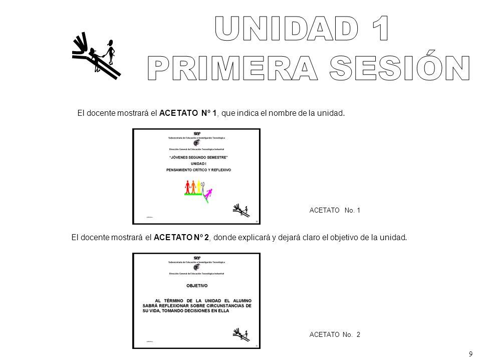 9 El docente mostrará el ACETATO Nº 1, que indica el nombre de la unidad.