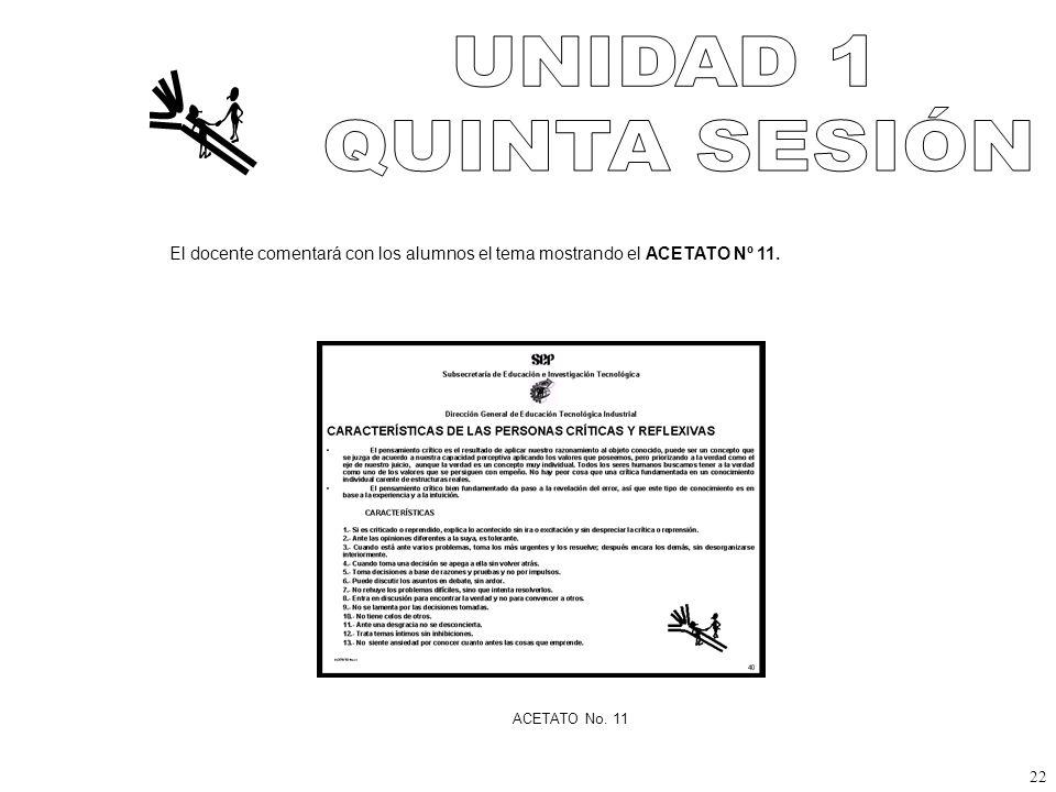 El docente comentará con los alumnos el tema mostrando el ACETATO Nº 11. 22 ACETATO No. 11