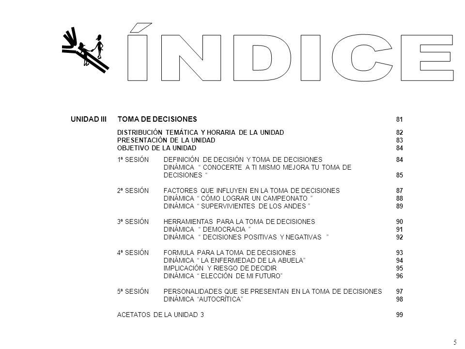 UNIDAD IIITOMA DE DECISIONES 81 DISTRIBUCIÓN TEMÁTICA Y HORARIA DE LA UNIDAD82 PRESENTACIÓN DE LA UNIDAD83 OBJETIVO DE LA UNIDAD84 1ª SESIÓN DEFINICIÓN DE DECISIÓN Y TOMA DE DECISIONES 84 DINÁMICA CONOCERTE A TI MISMO MEJORA TU TOMA DE DECISIONES 85 2ª SESIÓNFACTORES QUE INFLUYEN EN LA TOMA DE DECISIONES87 DINÁMICA CÓMO LOGRAR UN CAMPEONATO 88 DINÁMICA SUPERVIVIENTES DE LOS ANDES 89 3ª SESIÓN HERRAMIENTAS PARA LA TOMA DE DECISIONES90 DINÁMICA DEMOCRACIA 91 DINÁMICA DECISIONES POSITIVAS Y NEGATIVAS 92 4ª SESIÓNFORMULA PARA LA TOMA DE DECISIONES93 DINÁMICA LA ENFERMEDAD DE LA ABUELA94 IMPLICACIÓN Y RIESGO DE DECIDIR95 DINÁMICA ELECCIÓN DE MI FUTURO96 5ª SESIÓN PERSONALIDADES QUE SE PRESENTAN EN LA TOMA DE DECISIONES97 DINÁMICA AUTOCRÍTICA98 ACETATOS DE LA UNIDAD 399 5
