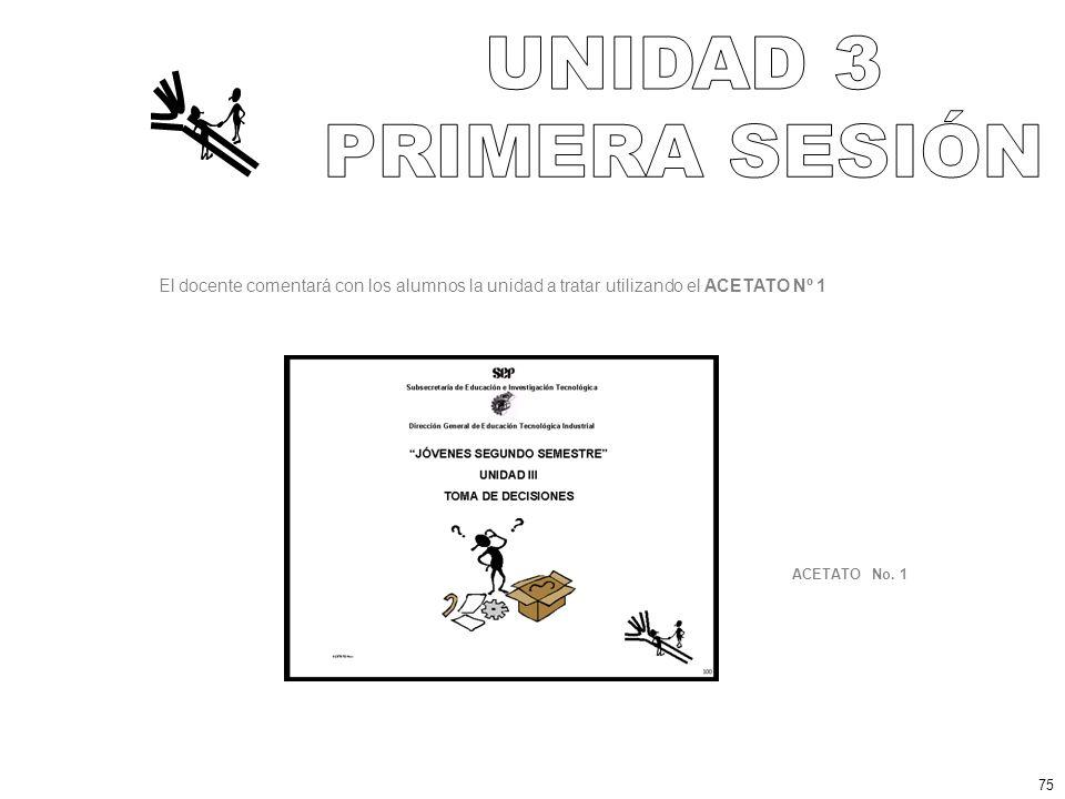 El docente comentará con los alumnos la unidad a tratar utilizando el ACETATO Nº 1 ACETATO No. 1 75
