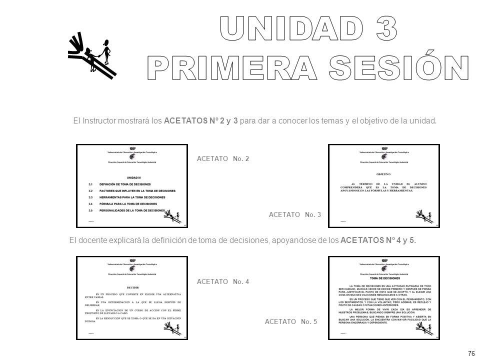El Instructor mostrará los ACETATOS Nº 2 y 3 para dar a conocer los temas y el objetivo de la unidad.