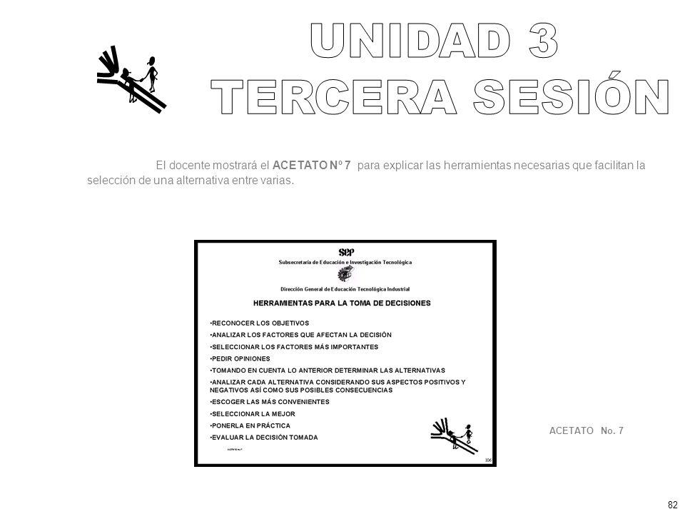 El docente mostrará el ACETATO Nº 7 para explicar las herramientas necesarias que facilitan la selección de una alternativa entre varias.