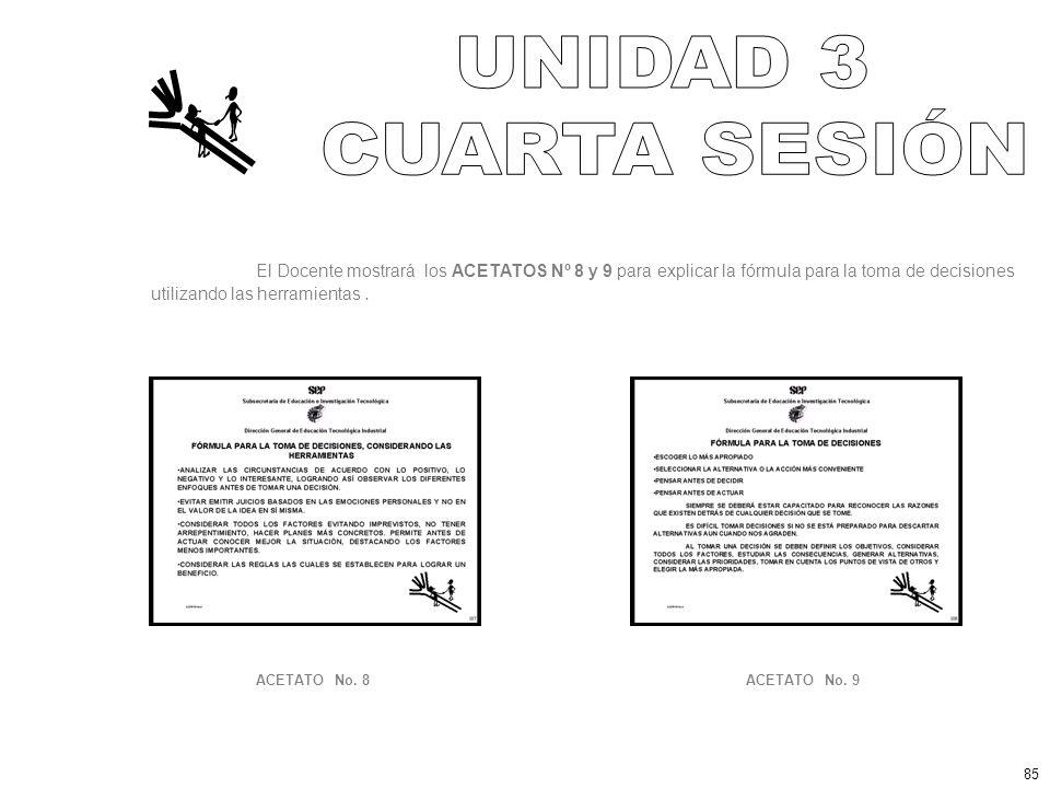 El Docente mostrará los ACETATOS Nº 8 y 9 para explicar la fórmula para la toma de decisiones utilizando las herramientas.