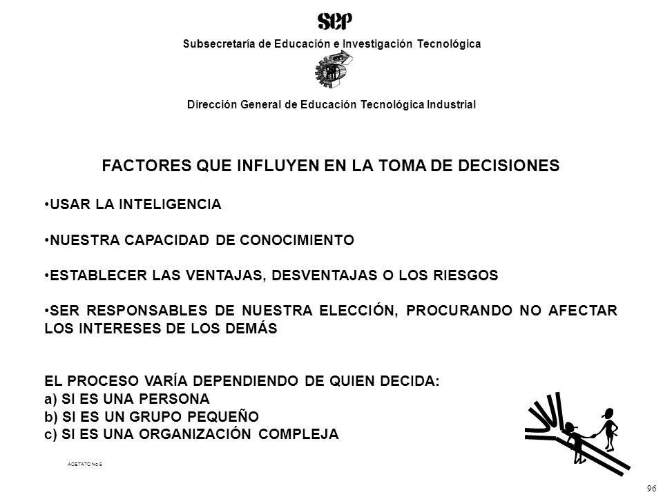 ACETATO No.6 Subsecretaría de Educación e Investigación Tecnológica Dirección General de Educación Tecnológica Industrial 96 FACTORES QUE INFLUYEN EN LA TOMA DE DECISIONES USAR LA INTELIGENCIA NUESTRA CAPACIDAD DE CONOCIMIENTO ESTABLECER LAS VENTAJAS, DESVENTAJAS O LOS RIESGOS SER RESPONSABLES DE NUESTRA ELECCIÓN, PROCURANDO NO AFECTAR LOS INTERESES DE LOS DEMÁS EL PROCESO VARÍA DEPENDIENDO DE QUIEN DECIDA: a) SI ES UNA PERSONA b) SI ES UN GRUPO PEQUEÑO c) SI ES UNA ORGANIZACIÓN COMPLEJA
