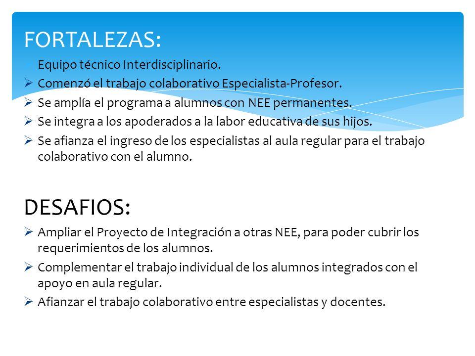 FORTALEZAS: Equipo técnico Interdisciplinario. Comenzó el trabajo colaborativo Especialista-Profesor. Se amplía el programa a alumnos con NEE permanen