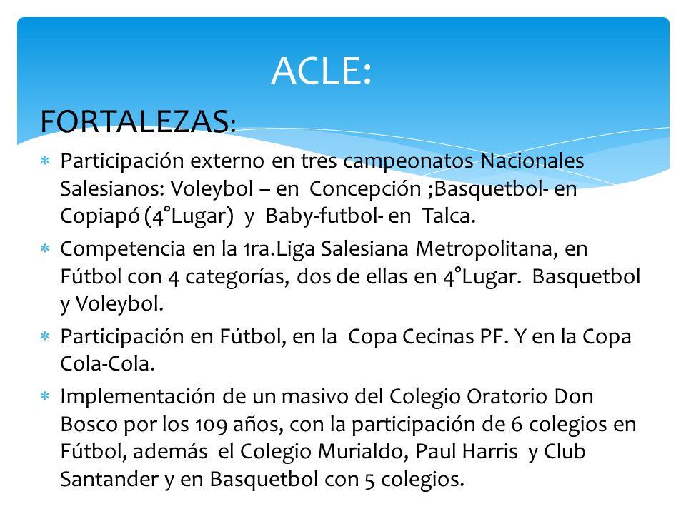 ACLE: FORTALEZAS : Participación externo en tres campeonatos Nacionales Salesianos: Voleybol – en Concepción ;Basquetbol- en Copiapó (4°Lugar) y Baby-