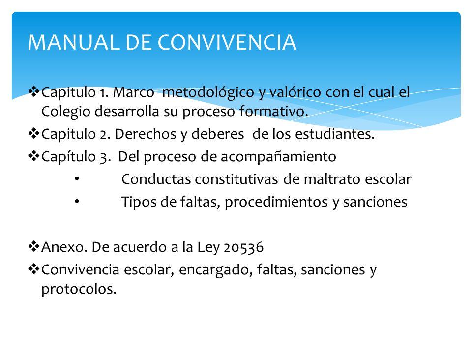 MANUAL DE CONVIVENCIA Capitulo 1. Marco metodológico y valórico con el cual el Colegio desarrolla su proceso formativo. Capitulo 2. Derechos y deberes