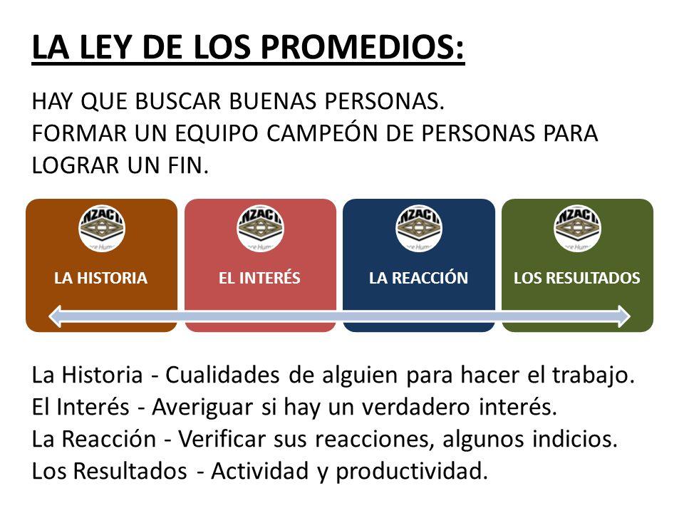 LA LEY DE LOS PROMEDIOS: HAY QUE BUSCAR BUENAS PERSONAS.