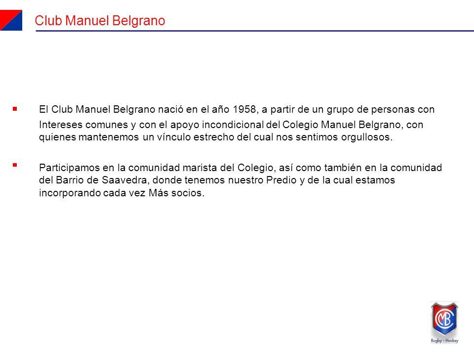 El Club Manuel Belgrano nació en el año 1958, a partir de un grupo de personas con Intereses comunes y con el apoyo incondicional del Colegio Manuel Belgrano, con quienes mantenemos un vínculo estrecho del cual nos sentimos orgullosos.