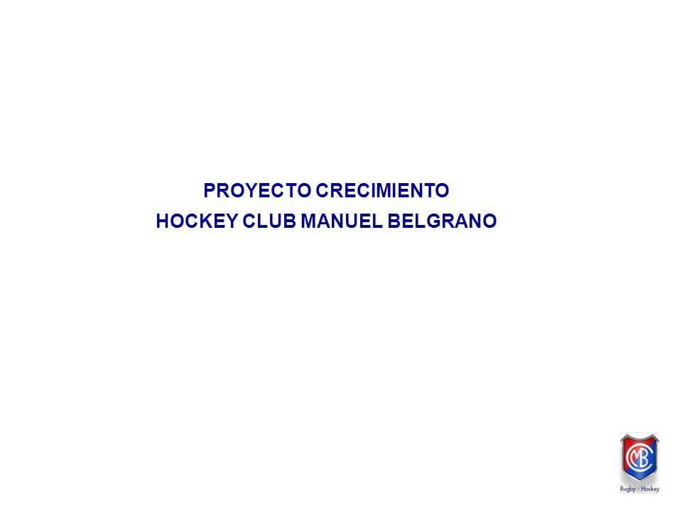 PROYECTO CRECIMIENTO HOCKEY CLUB MANUEL BELGRANO