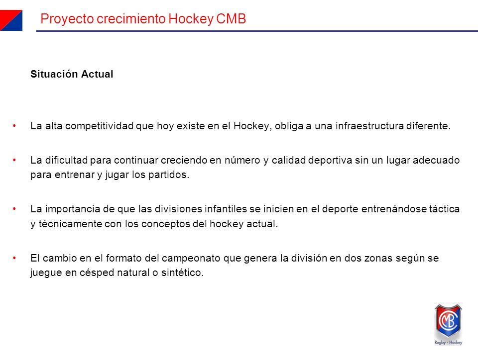 Situación Actual La alta competitividad que hoy existe en el Hockey, obliga a una infraestructura diferente.