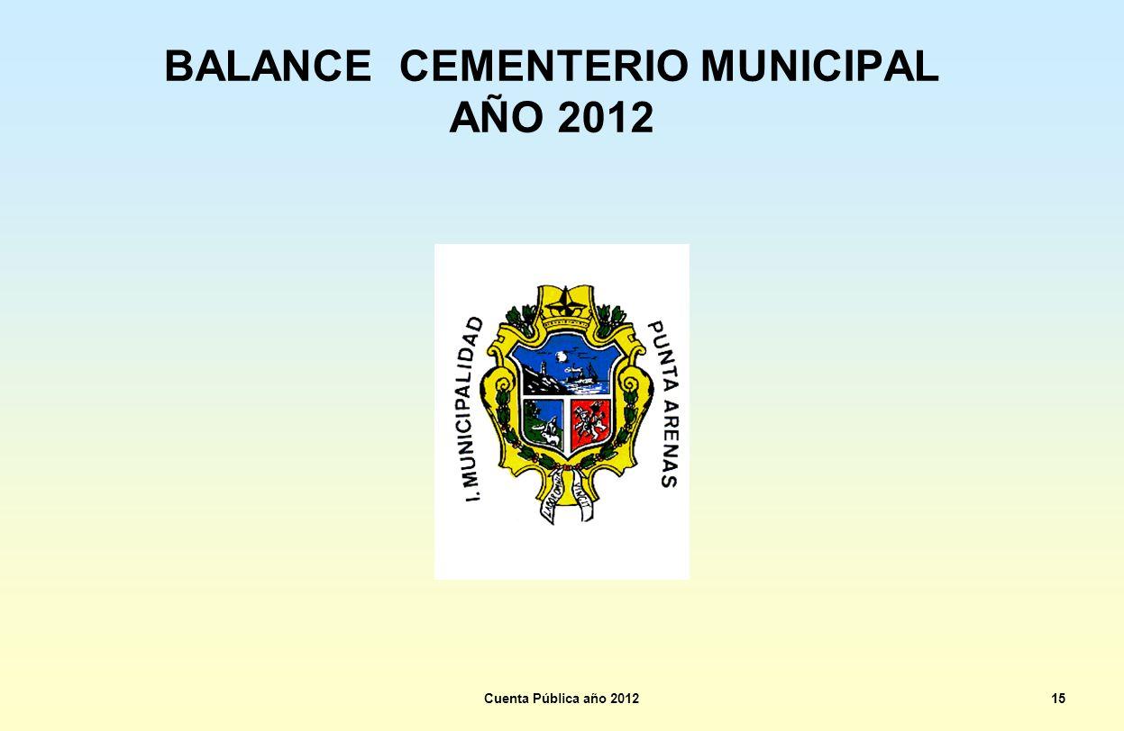 BALANCE CEMENTERIO MUNICIPAL AÑO 2012 Cuenta Pública año 201215