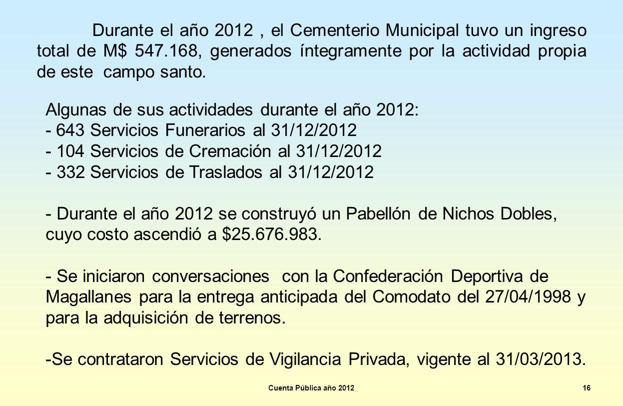 Durante el año 2012, el Cementerio Municipal tuvo un ingreso total de M$ 547.168, generados íntegramente por la actividad propia de este campo santo.