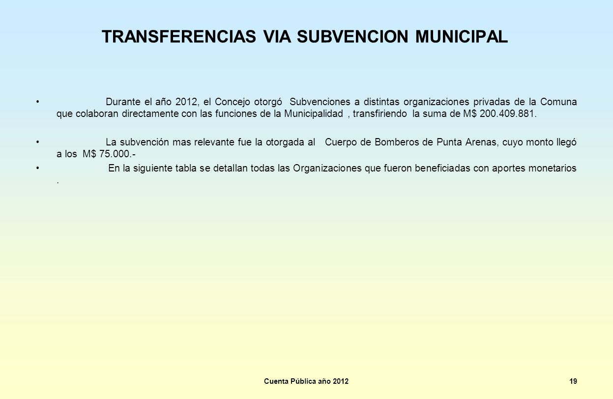 TRANSFERENCIAS VIA SUBVENCION MUNICIPAL Durante el año 2012, el Concejo otorgó Subvenciones a distintas organizaciones privadas de la Comuna que colab