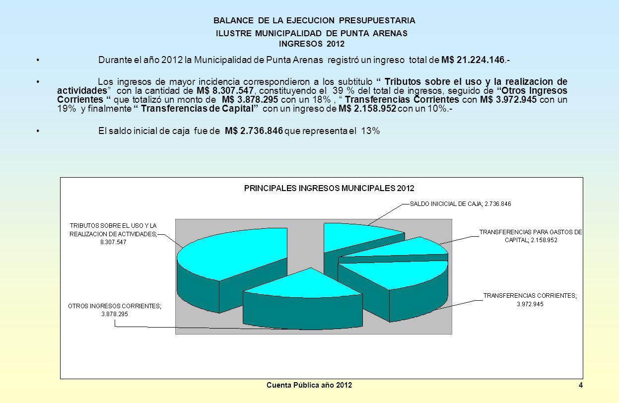 BALANCE DE LA EJECUCION PRESUPUESTARIA ILUSTRE MUNICIPALIDAD DE PUNTA ARENAS INGRESOS 2012 Durante el año 2012 la Municipalidad de Punta Arenas regist
