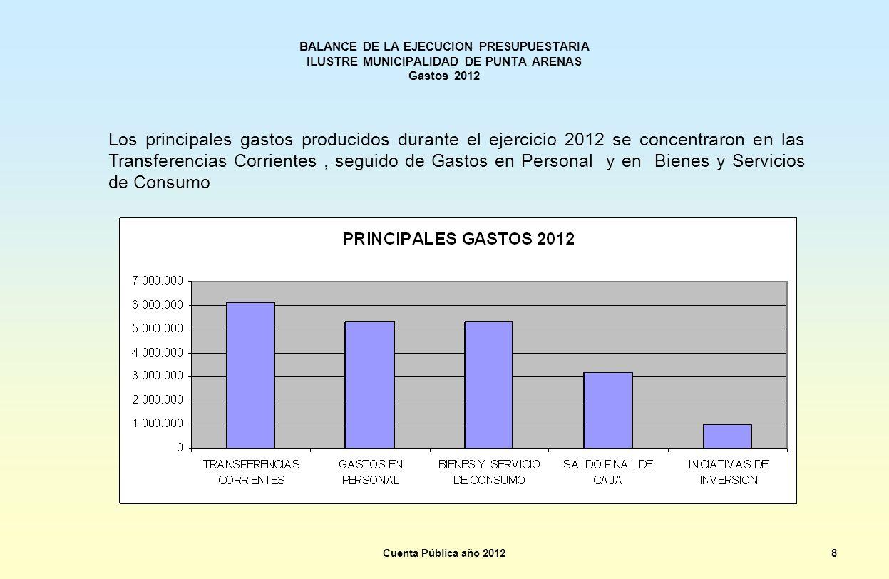 BALANCE DE LA EJECUCION PRESUPUESTARIA ILUSTRE MUNICIPALIDAD DE PUNTA ARENAS Gastos 2012 Los principales gastos producidos durante el ejercicio 2012 s