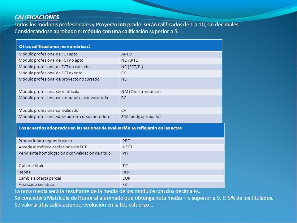 CALIFICACIONES Todos los módulos profesionales y Proyecto Integrado, serán calificados de 1 a 10, sin decimales.