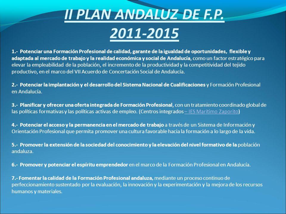 II PLAN ANDALUZ DE F.P.
