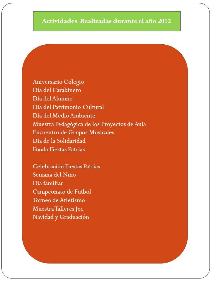 Aniversario Colegio Día del Carabinero Día del Alumno Día del Patrimonio Cultural Día del Medio Ambiente Muestra Pedagógica de los Proyectos de Aula E