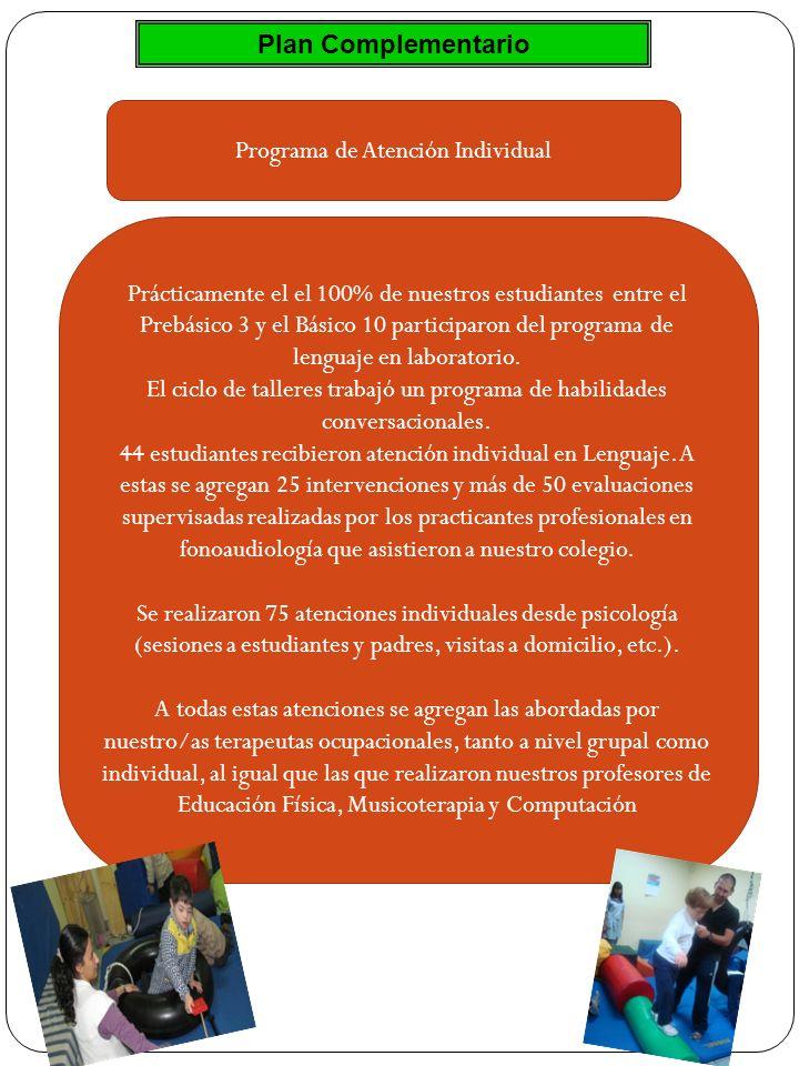 Plan Complementario Programa de Atención Individual Prácticamente el el 100% de nuestros estudiantes entre el Prebásico 3 y el Básico 10 participaron del programa de lenguaje en laboratorio.