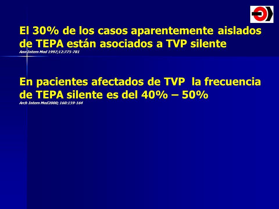 El 30% de los casos aparentemente aislados de TEPA están asociados a TVP silente Ann Intern Med 1997;12:775-781 En pacientes afectados de TVP la frecu