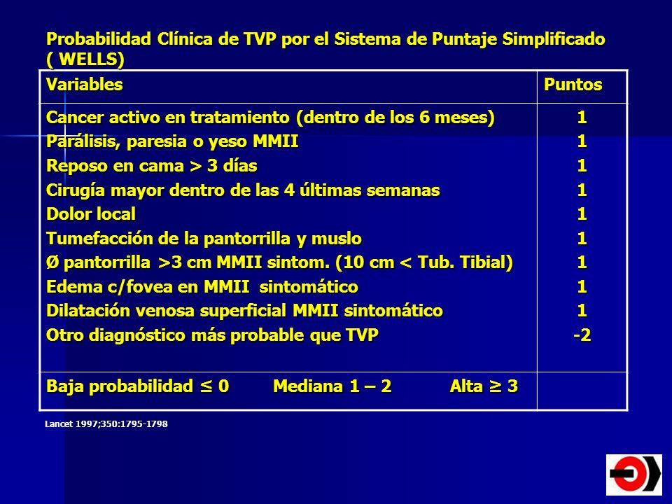 VariablesPuntos Cancer activo en tratamiento (dentro de los 6 meses) Parálisis, paresia o yeso MMII Reposo en cama > 3 días Cirugía mayor dentro de la