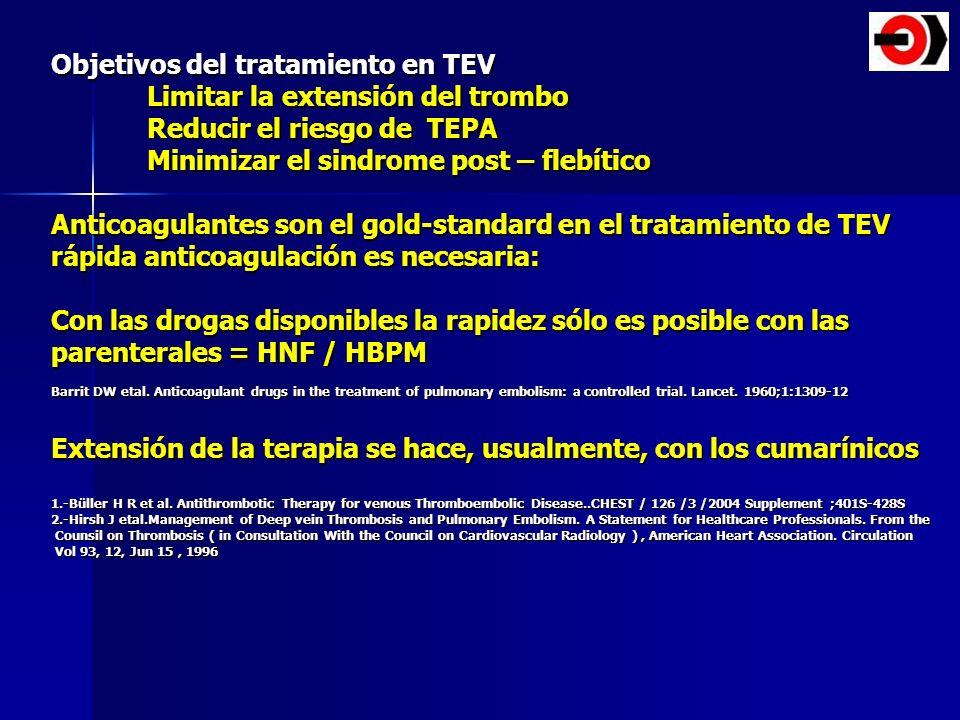 Objetivos del tratamiento en TEV Limitar la extensión del trombo Reducir el riesgo de TEPA Minimizar el sindrome post – flebítico Anticoagulantes son