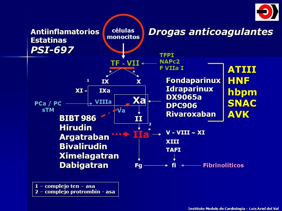 células monocitos TF - VII XIX Va IXa IIa V - VIII – XI TAFI TFPI NAPc2 F VIIa I Fgfi XIII aa a Drogas anticoagulantes XI - VIIIa Xa II Antiinflamator