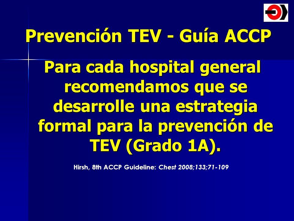 Prevención TEV - Guía ACCP Para cada hospital general recomendamos que se desarrolle una estrategia formal para la prevención de TEV (Grado 1A). Para