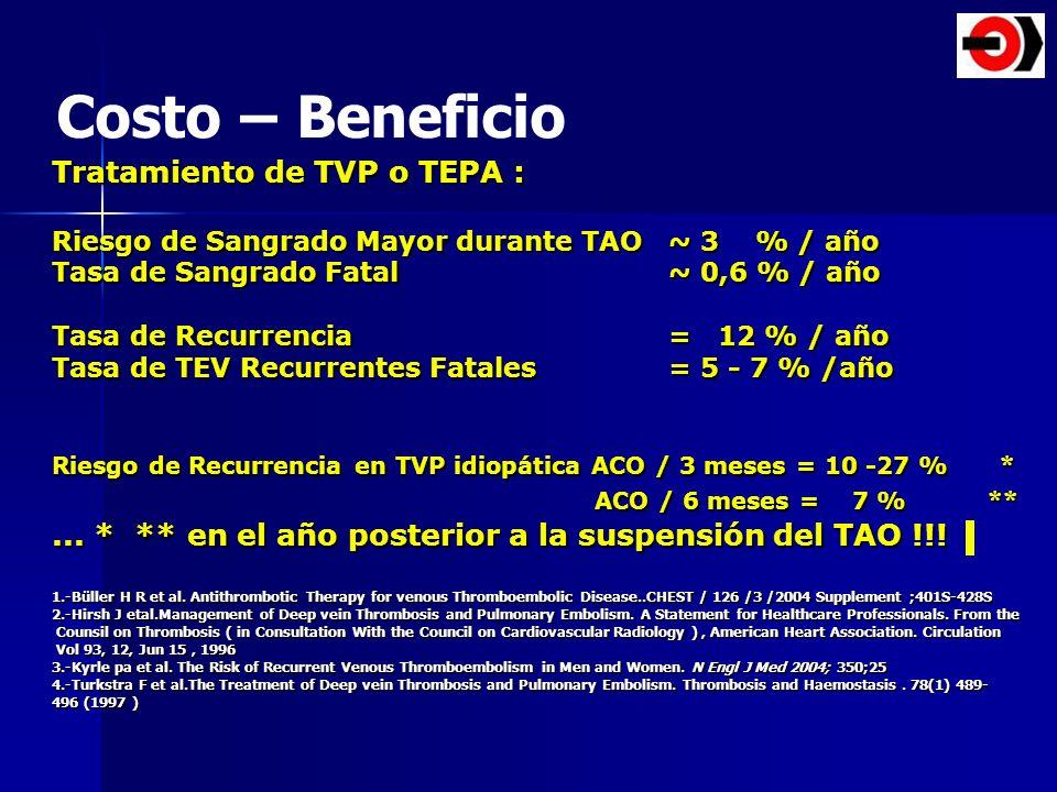 Tratamiento de TVP o TEPA : Riesgo de Sangrado Mayor durante TAO~ 3 % / año Tasa de Sangrado Fatal~ 0,6 % / año Tasa de Recurrencia= 12 % / año Tasa d