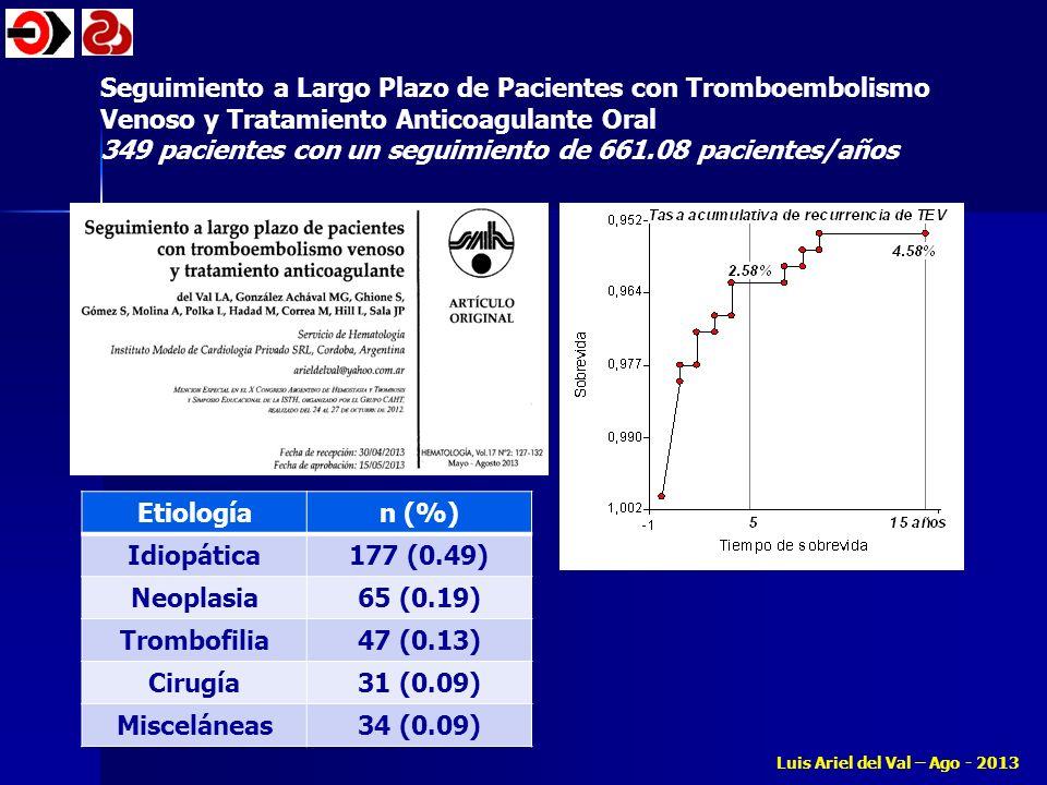 Seguimiento a Largo Plazo de Pacientes con Tromboembolismo Venoso y Tratamiento Anticoagulante Oral 349 pacientes con un seguimiento de 661.08 pacient