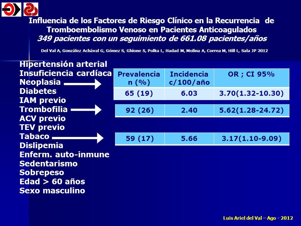Hipertensión arterial Insuficiencia cardíaca Neoplasia Diabetes IAM previo Trombofilia ACV previo TEV previo Tabaco Dislipemia Enferm. auto-inmune Sed