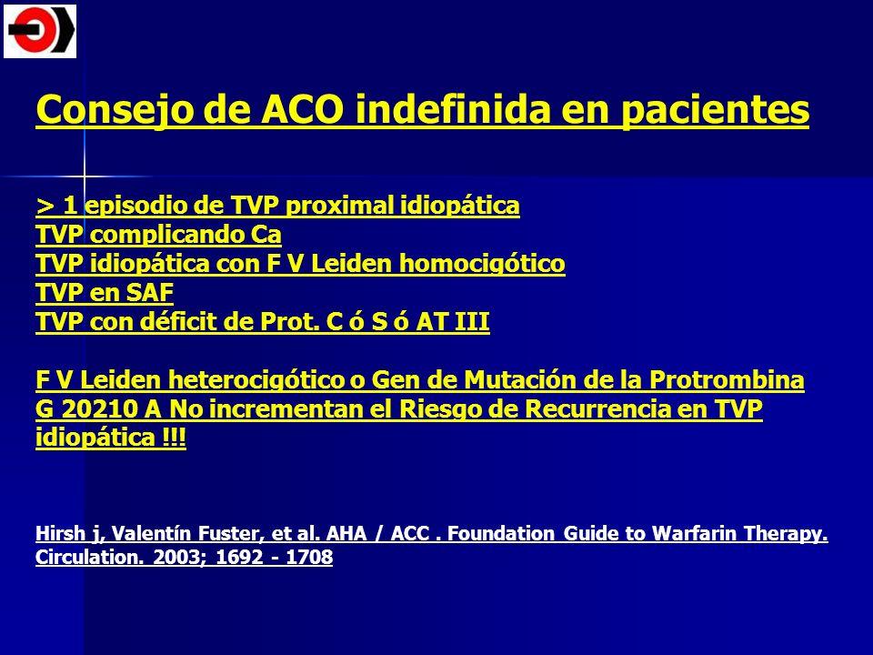 Consejo de ACO indefinida en pacientes > 1 episodio de TVP proximal idiopática TVP complicando Ca TVP idiopática con F V Leiden homocigótico TVP en SA