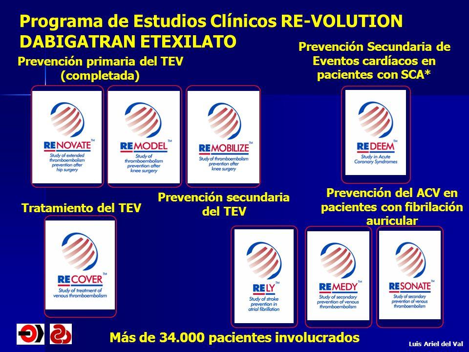 Programa de Estudios Clínicos RE-VOLUTION DABIGATRAN ETEXILATO Tratamiento del TEV Prevención del ACV en pacientes con fibrilación auricular Prevenció