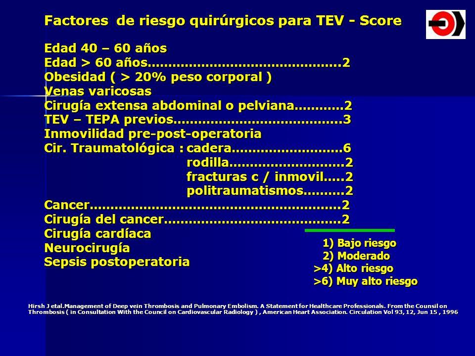Factores de riesgo quirúrgicos para TEV - Score Edad 40 – 60 años Edad > 60 años………………………………………..2 Obesidad ( > 20% peso corporal ) Venas varicosas Ci