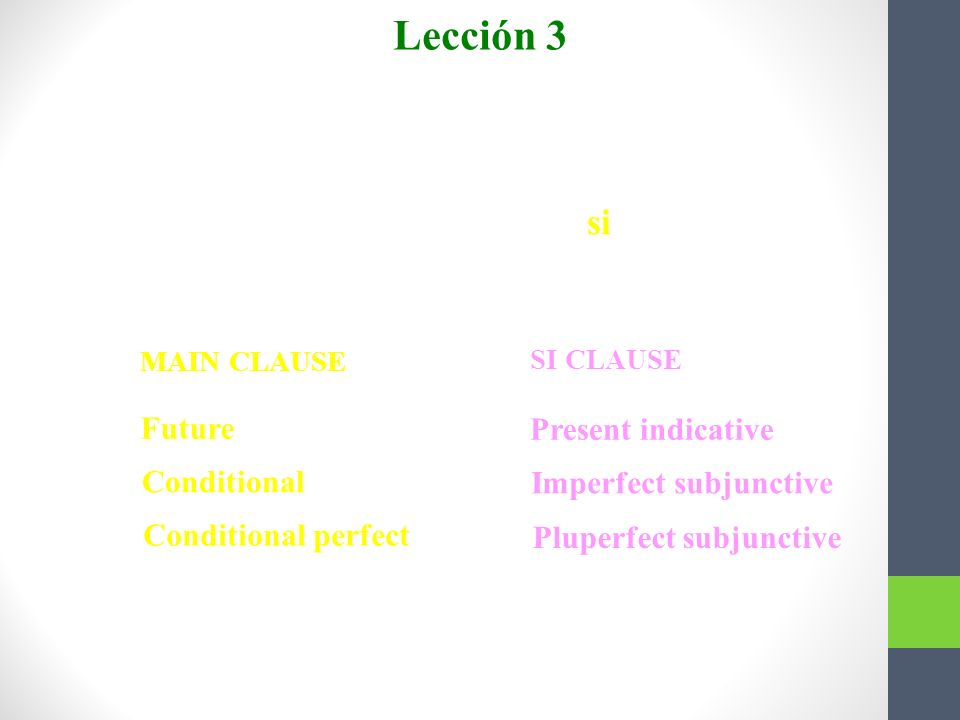 Cláusulas con si 1.Si (if ) clauses are used to express contrary-to-fact conditions.