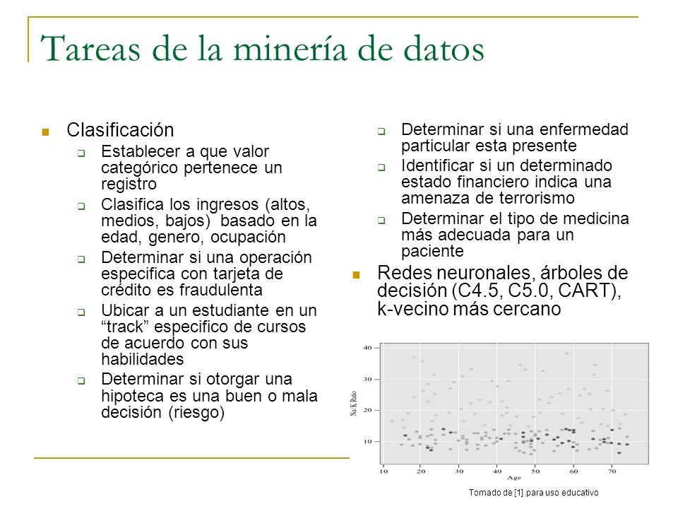 Tareas de la minería de datos Clasificación Establecer a que valor categórico pertenece un registro Clasifica los ingresos (altos, medios, bajos) basa