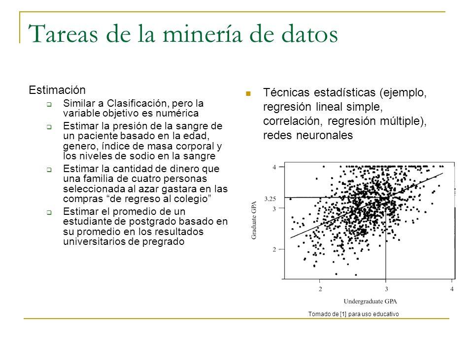 Tareas de la minería de datos Estimación Similar a Clasificación, pero la variable objetivo es numérica Estimar la presión de la sangre de un paciente