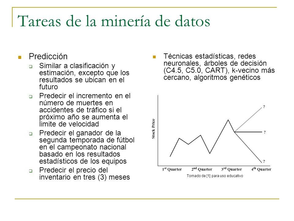 Tareas de la minería de datos Predicción Similar a clasificación y estimación, excepto que los resultados se ubican en el futuro Predecir el increment