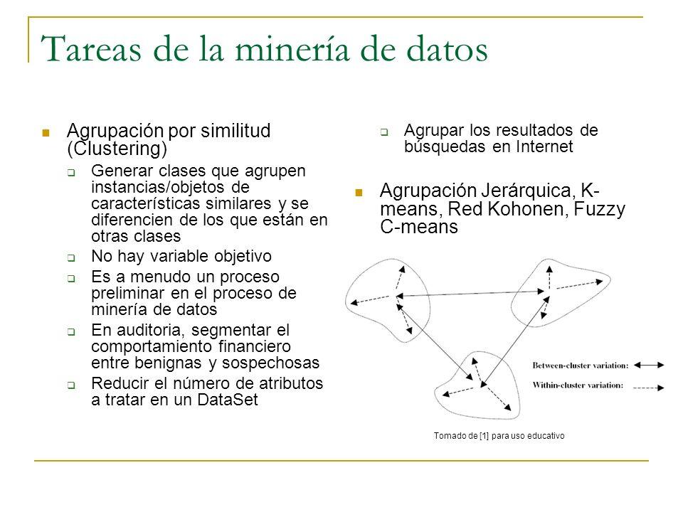 Tareas de la minería de datos Agrupación por similitud (Clustering) Generar clases que agrupen instancias/objetos de características similares y se di