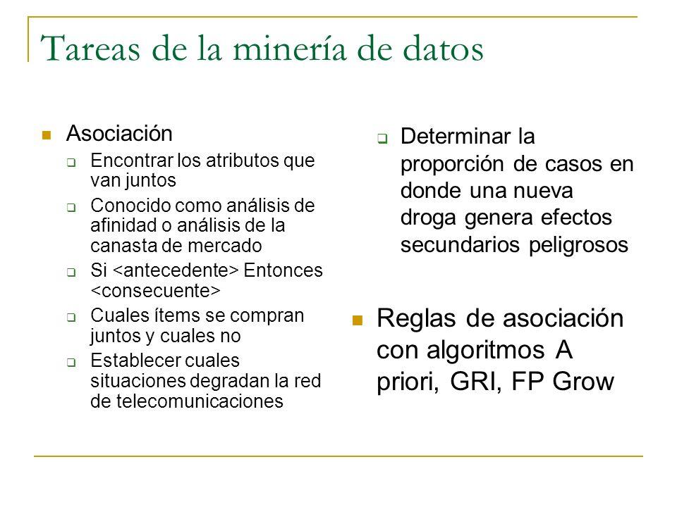 Tareas de la minería de datos Asociación Encontrar los atributos que van juntos Conocido como análisis de afinidad o análisis de la canasta de mercado