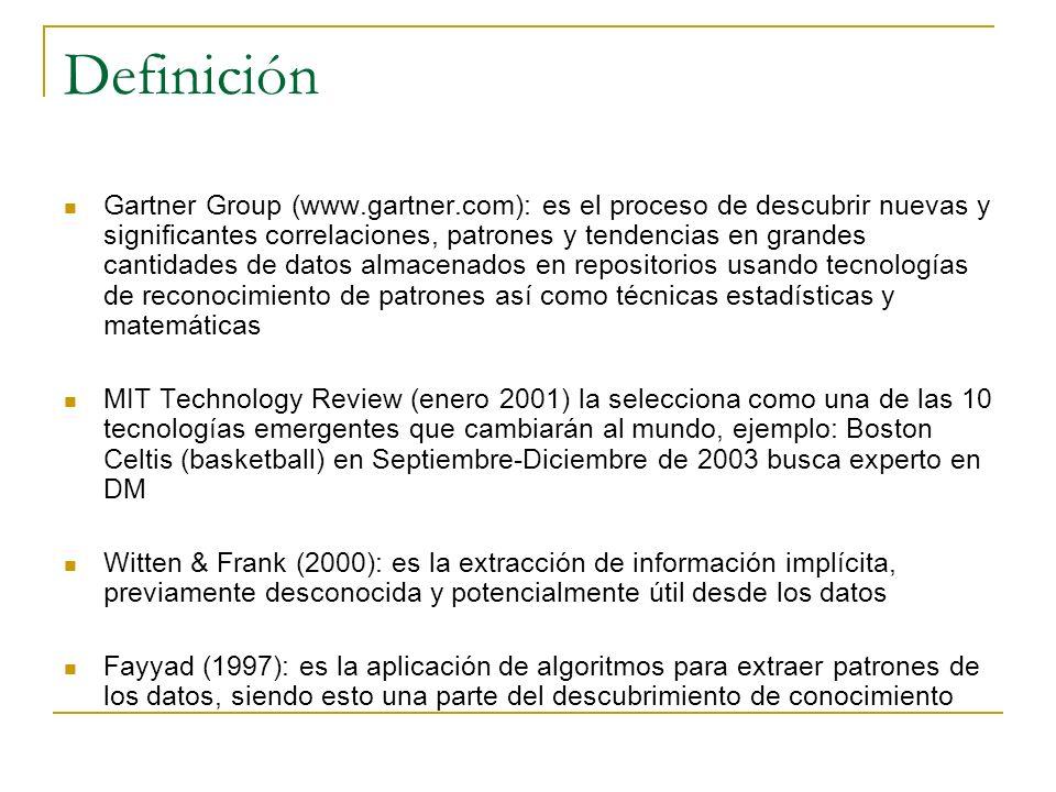 Definición Gartner Group (www.gartner.com): es el proceso de descubrir nuevas y significantes correlaciones, patrones y tendencias en grandes cantidad