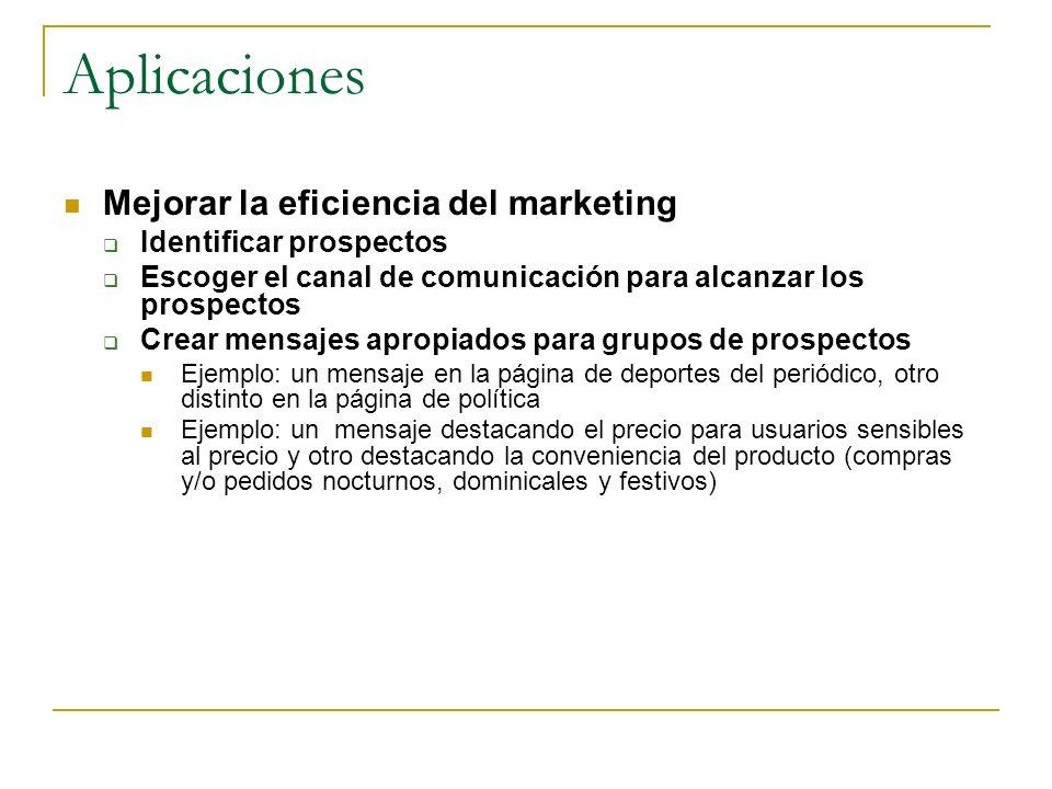 Aplicaciones Mejorar la eficiencia del marketing Identificar prospectos Escoger el canal de comunicación para alcanzar los prospectos Crear mensajes a